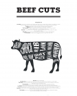 Beef Cuts -  Braun Studio